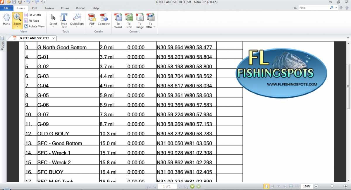 Florida Fishing Spots - GPS Coordinates List